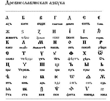 Болгарский язык интересные факты болгарский язык разговорник