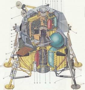 Модуль космического корабля