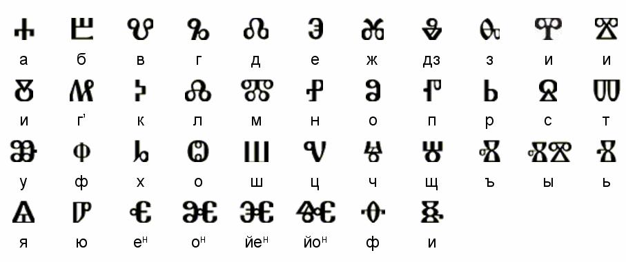 24 мая день славянской письменности и культуры в Болгарии - глаголица