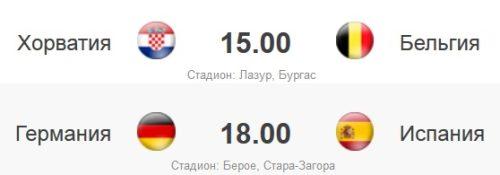 день седьмой ЕВРО-2015 U-17