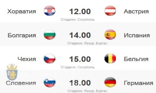 ЕВРО-2015 3-й игровой день