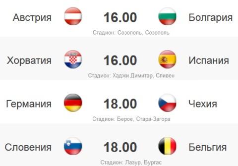 ЕВРО-2015, 5-й игровой день