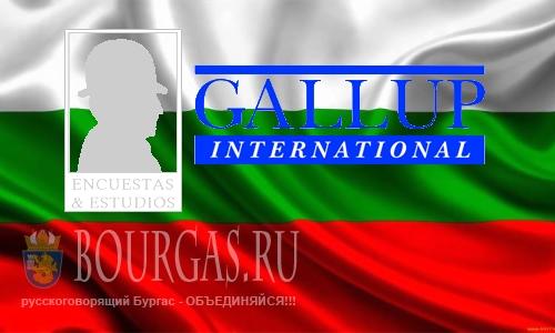 Политической и экономической индекс Gallup International