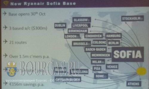 Авиакомпания Ryanair инвертирует в аэропорт Софии