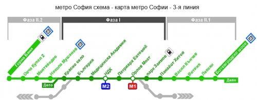 метро София схема - карта метро Софии - 3-я линия