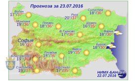 Болгария погода 23 июля 2016 года
