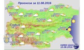 11 августа 2016 года Погода в Болгарии