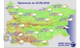 19 августа 2016 года Погода в Болгарии