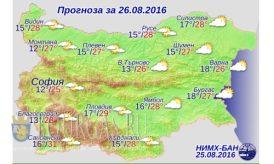26 августа 2016 года Погода в Болгарии