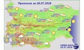 26 июля 2016 года погода в Болгарии