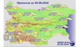 30 августа 2016 года Погода в Болгарии