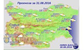 31 августа 2016 года Погода в Болгарии