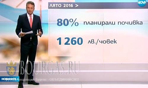 Каждый второй болгарский - отдыхает в кредит