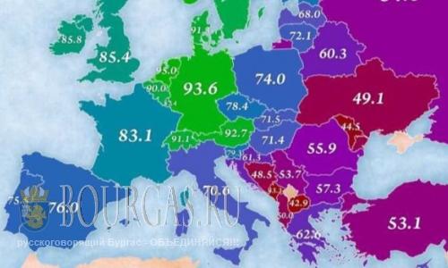 Уровень жизни в Болгарии