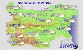 20 сентября 2016 года Погода в Болгарии