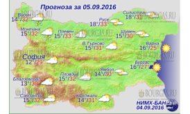 5 сентября 2016 года Погода в Болгарии