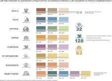 цветовое решение для различных жлых районов Бургаса