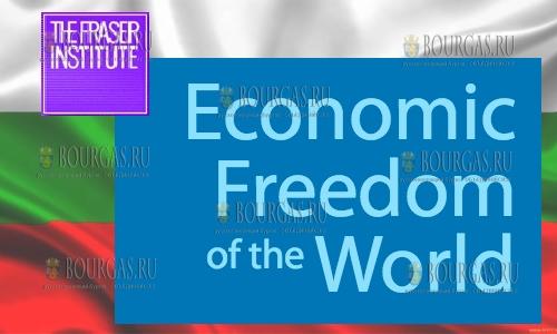 Института Фрейзера - Экономическая свобода мира