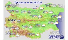 10 октября 2016 года, погода в Болгарии