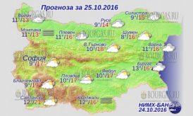 25 октября 2016 года, погода в Болгарии