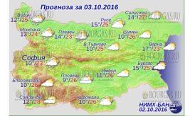 3 октября 2016 года, погода в Болгарии