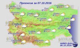 7 октября 2016 года, погода в Болгарии