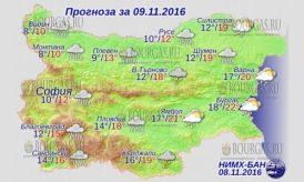 9 ноября 2016 года, погода в Болгарии