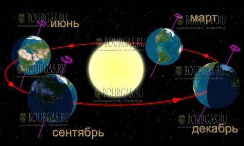 Астрономическая зима пришла в Болгарию
