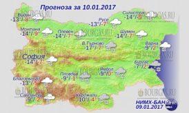 10 января 2017 года, погода в Болгарии