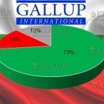 Болгары против прихода в страну мусульман