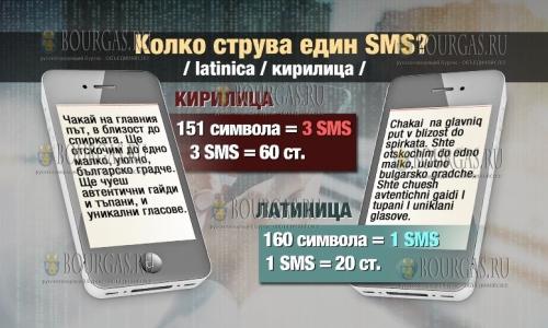 Болгары сделали неожиданное открытие, о нюнсах написания смс на кириллице