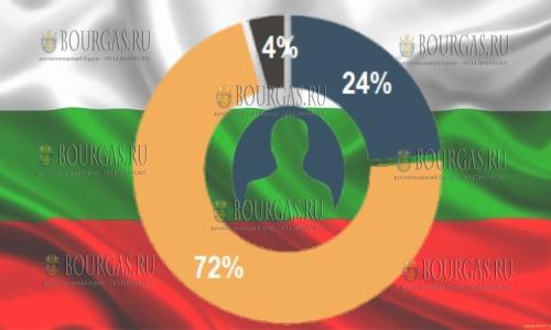 Болгары в Болгарии жить не хотят