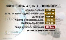зарплата депутат пенсионера в Болгарии на 2017 год