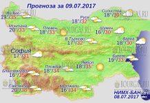 9 июля 2017 года, погода в Болгарии