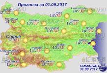 1 сентября 2017 года, погода в Болгарии
