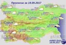 19 сентября 2017 года, погода в Болгарии