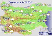 20 сентября 2017 года, погода в Болгарии