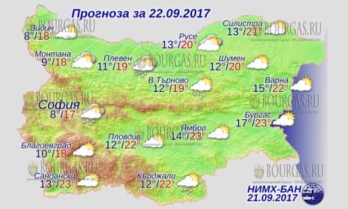 22 сентября 2017 года, погода в Болгарии