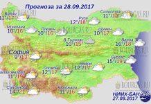 28 сентября 2017 года, погода в Болгарии