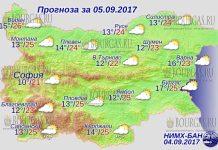 5 сентября 2017 года, погода в Болгарии