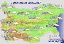 8 сентября 2017 года, погода в Болгарии