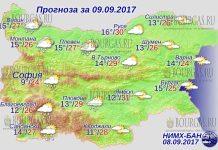 9 сентября 2017 года, погода в Болгарии