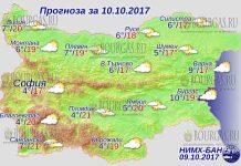 10 октября 2017 года, погода в Болгарии