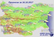 16 октября 2017 года, погода в Болгарии