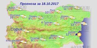18 октября 2017 года, погода в Болгарии