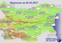 20 октября 2017 года, погода в Болгарии