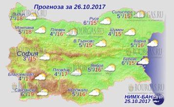 26 октября 2017 года, погода в Болгарии