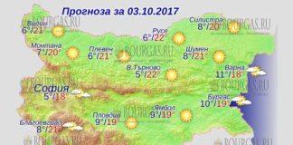 3 октября 2017 года, погода в Болгарии