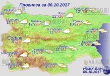 6 октября 2017 года, погода в Болгарии