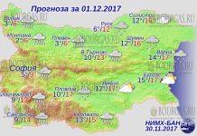 1 декабря 2017 года, погода в Болгарии